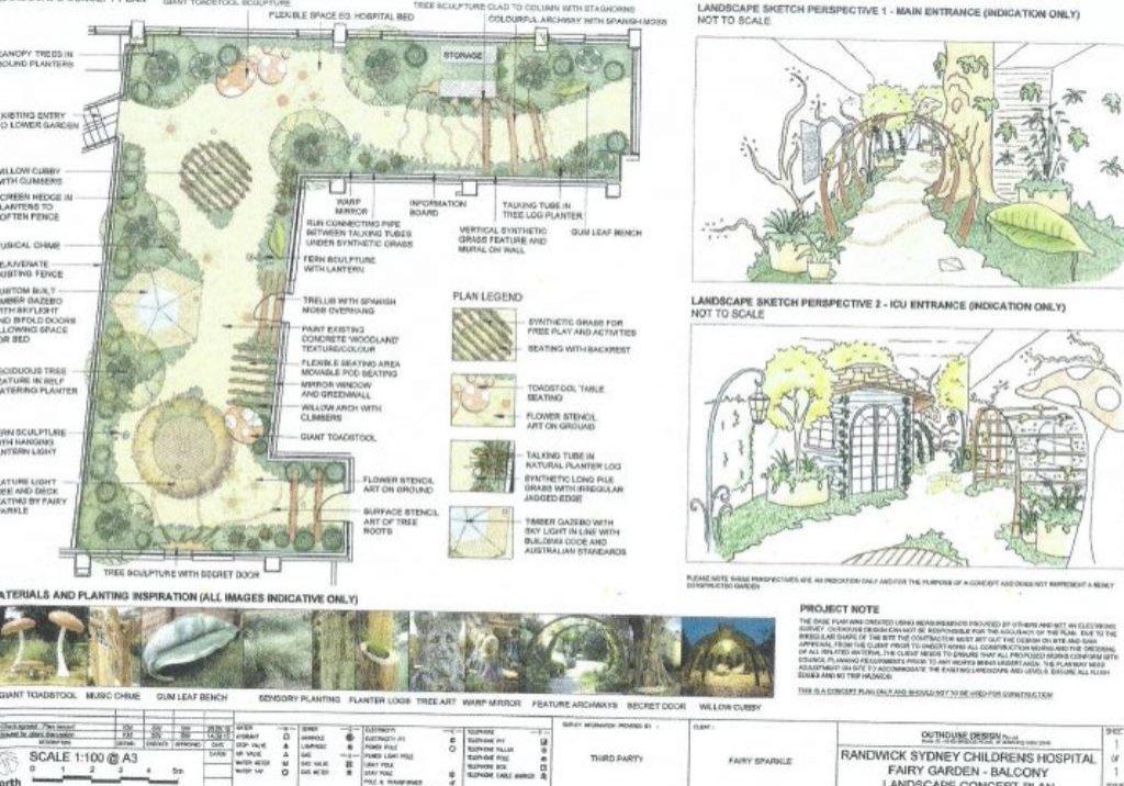 randwick garden plan